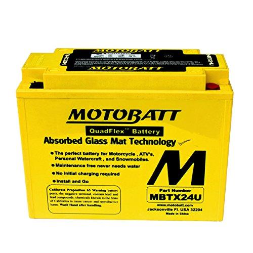 New MotoBatt Battery Fits Ducati 500 Sport Desmo 1977 1978 Desmo GTLS 1975 1976