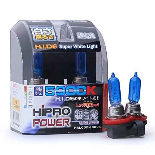 Hipro Power H9 5900K Super White Xenon HID Headlight Bulbs - High Beam